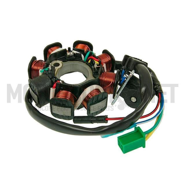 Estator de encendido 8 polos - motor GY6 125/150ccm